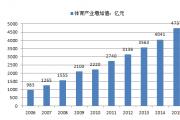 2016年中国体育产业行业发展概况分析