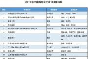 2019年中国互联网企业百强榜揭晓:BAT居前三